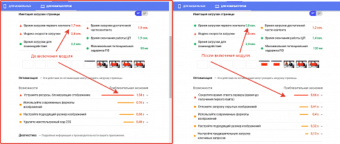 Модуль сжатия HTML контента + inline CSS под требования Google PageSpeed Insights